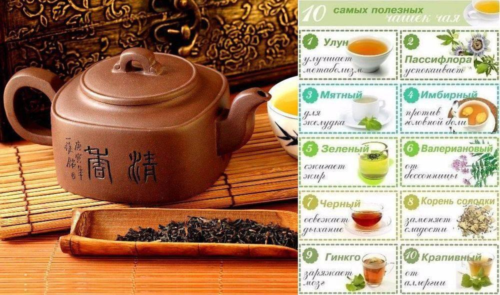 Как правильно заваривать и пить чай - черный, зеленый, пуэр